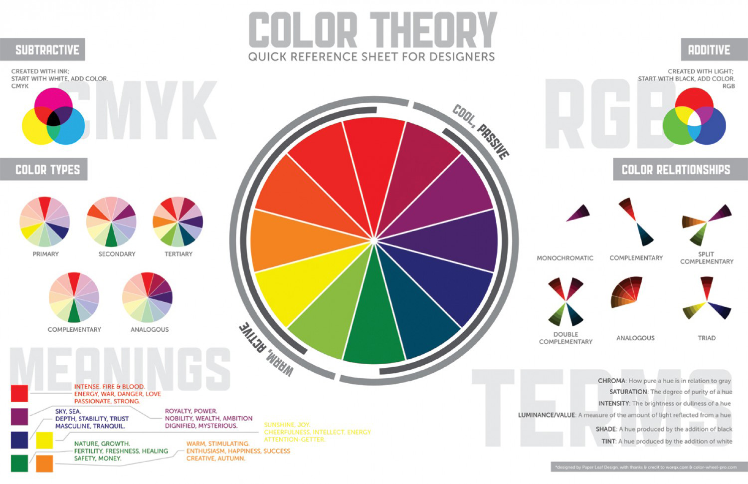 Choosing the best color for your Brand!
